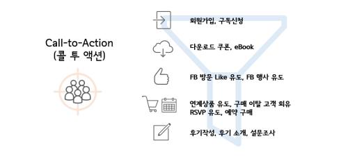 마케팅 퍼널의 각 단계별로 적용가능한 Call-to-action