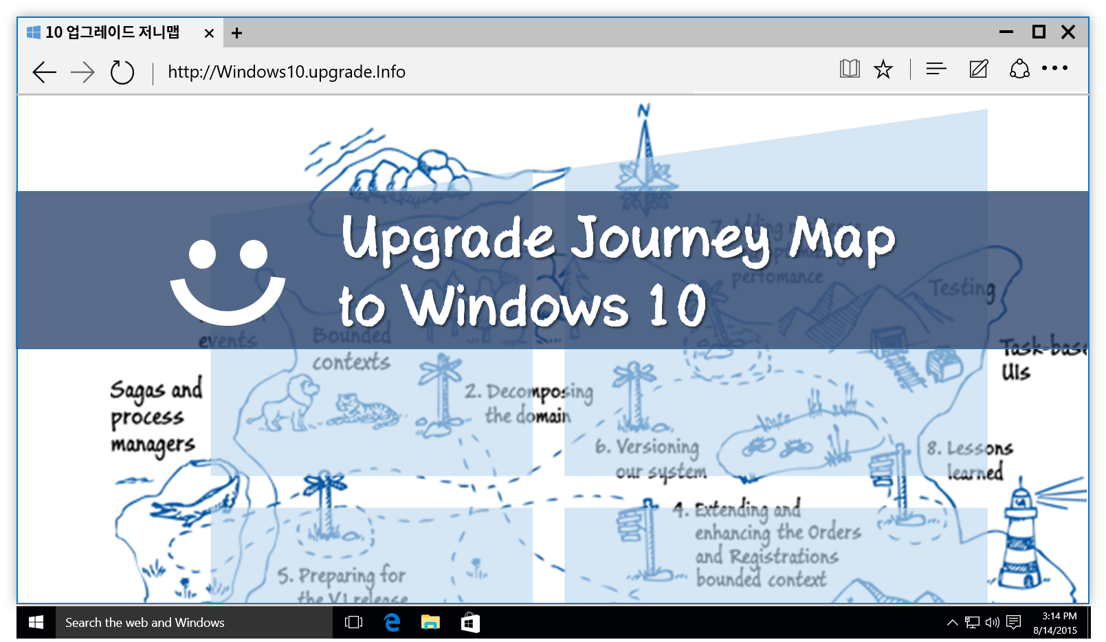 Windows 10 Upgrade Journey Map