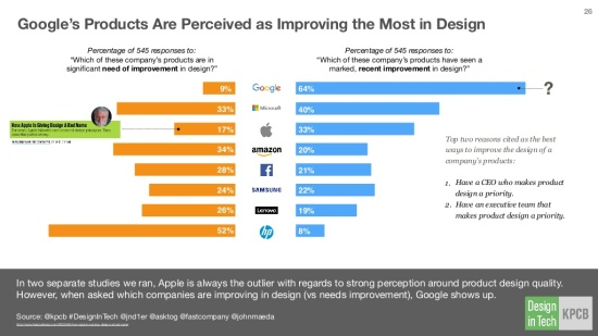 design-in-tech-report-2016-26-1024