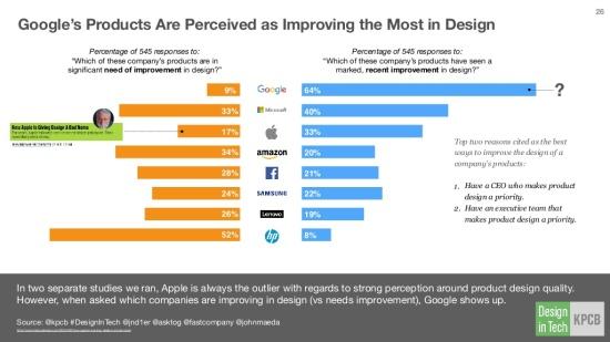 design-in-tech-report-2016-26-1024