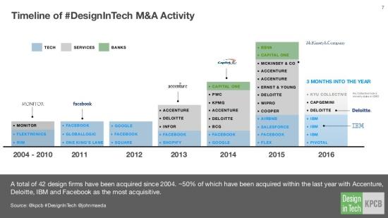 design-in-tech-report-2016-7-1024