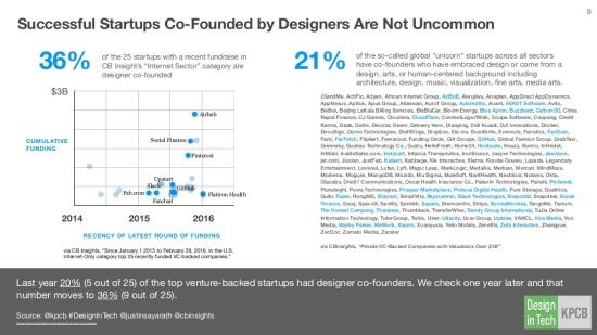 design-in-tech-report-2016-8-1024