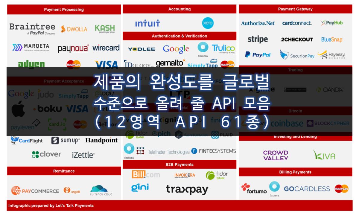 글로벌 수준으로 완성도를 올려줄 API 61종 – Digital Strategist