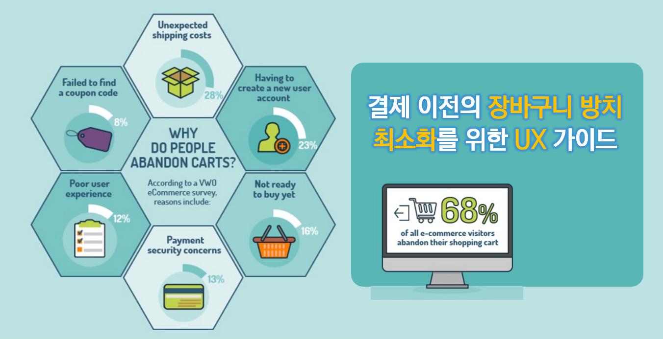 cart optimization